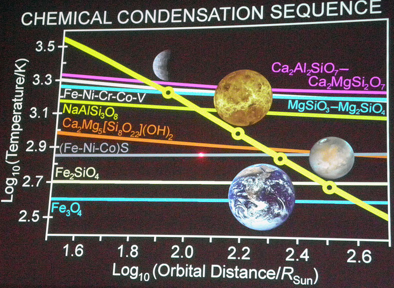 condensation in the solar system - photo #1